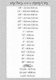Conversion Card, inches to mm/cm, pulgadas a milimetros