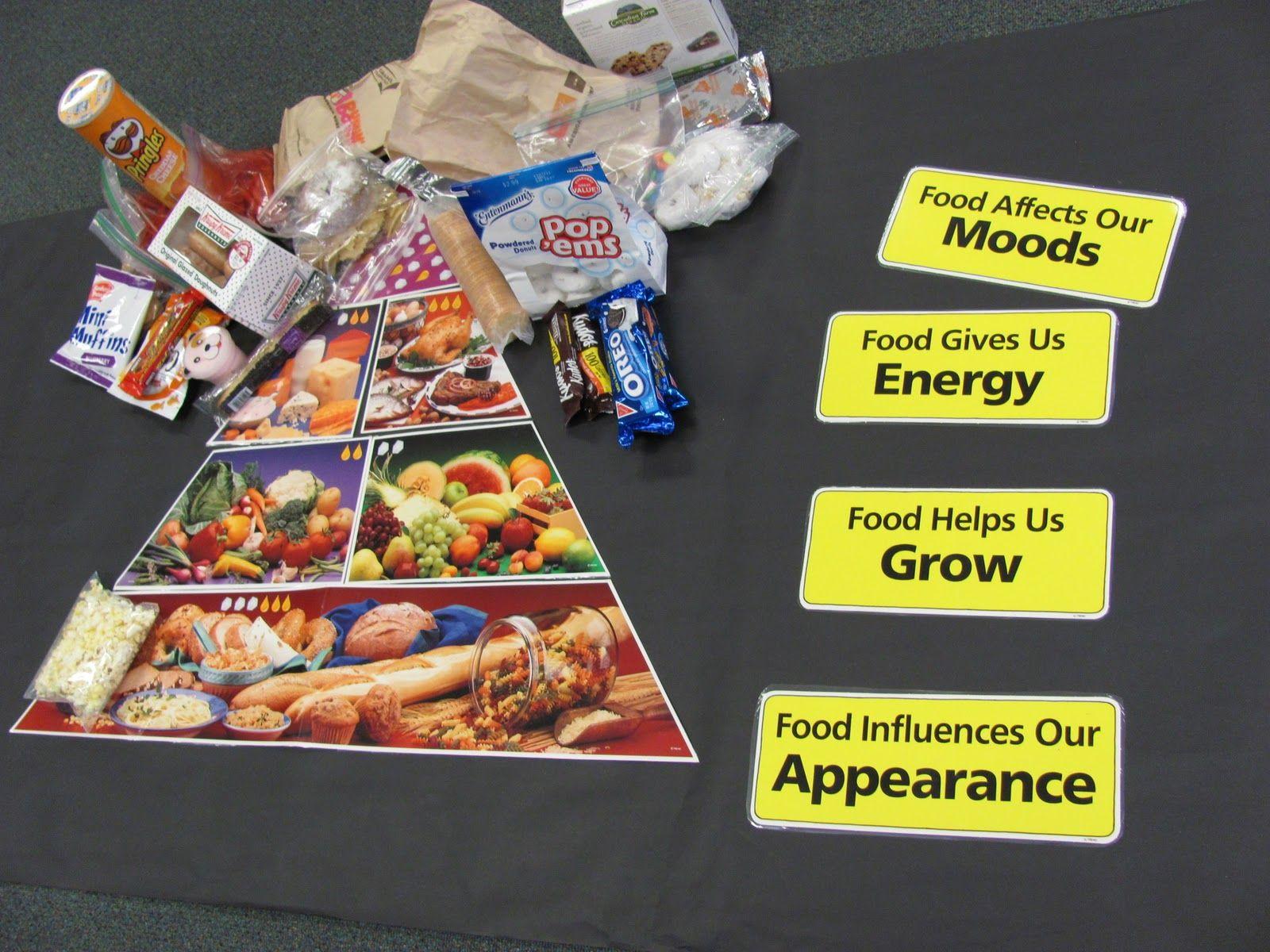 Nutrition Lesson Unit Education