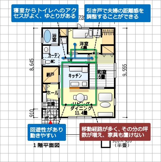 夫婦別寝室でも互いの距離感を調節できる平屋の間取り 南玄関 2ldk 21坪 間取り 平屋 外観 デザイン 理想の間取り