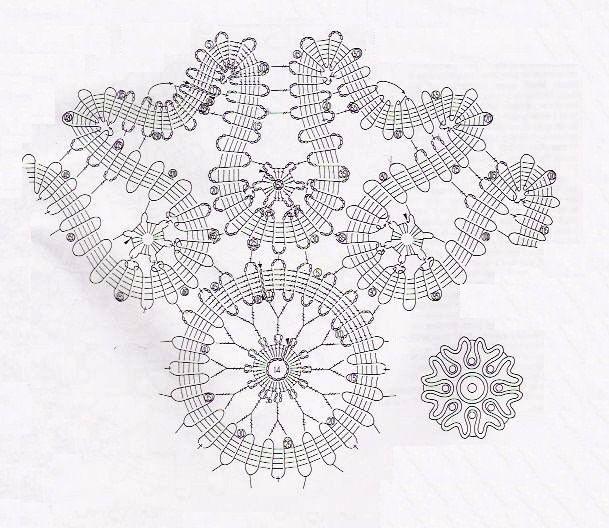 Solo esquemas y diseños de crochet: Mantelito redondo en encaje de ...