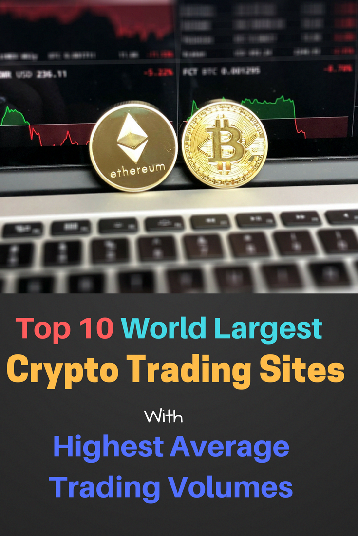 Best Crypto Exchanges With World Top 10 Highest Trading Volumes