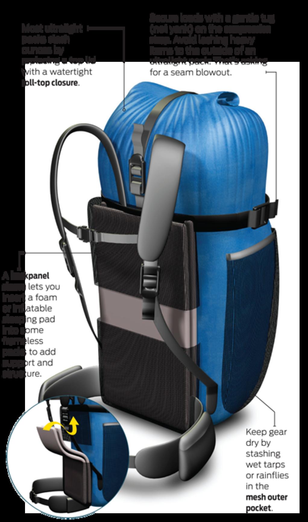 Gear School: Ultralight Packs | Backpacker | Camping misc | Pinterest