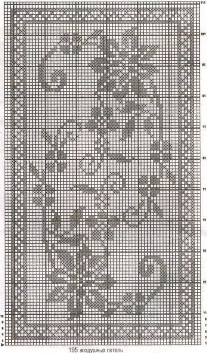 Bildergebnis Fr Filet Crochet Tablecloth Patterns Free Gehaakte