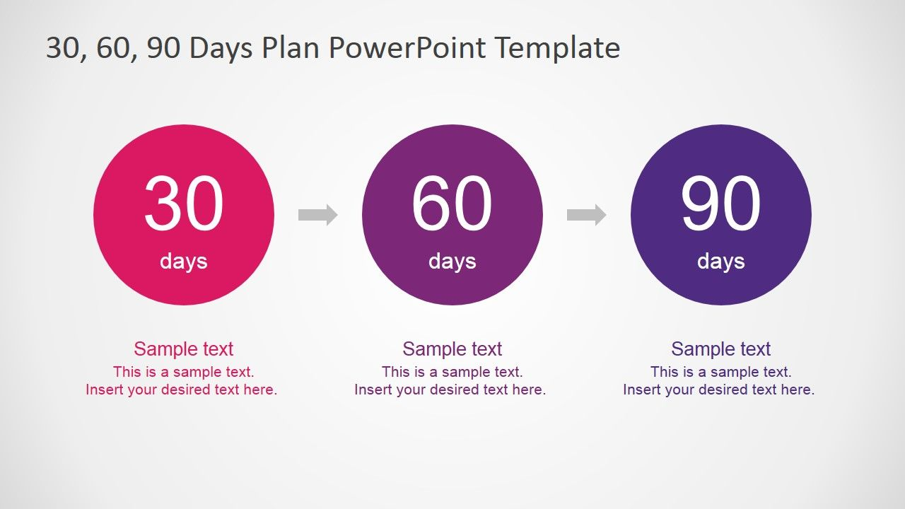 30 60 90 Days Plan PowerPoint Template – Sample 30 60 90 Day Plan