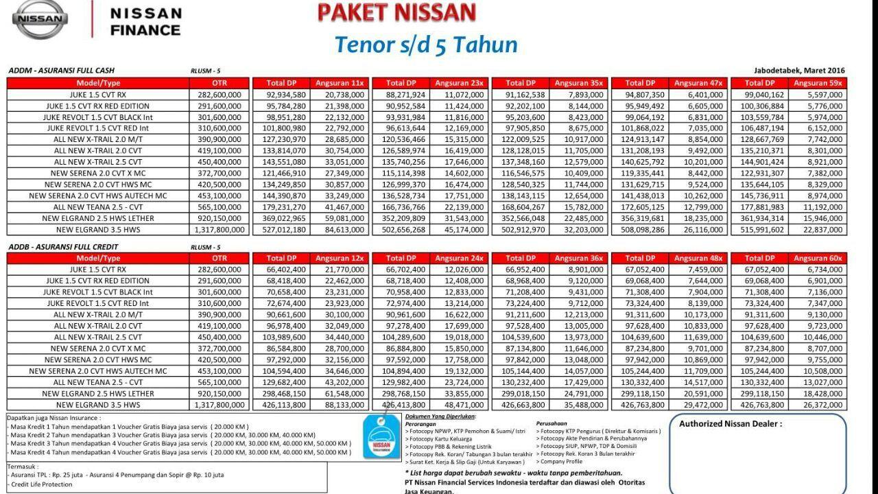 PAKET KREDIT PROMO NISSAN DATSUN JAKARTA Nissan