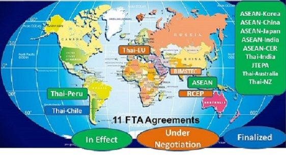 A Basic Look At What Free Trade Agreements Are Freetradeagreement