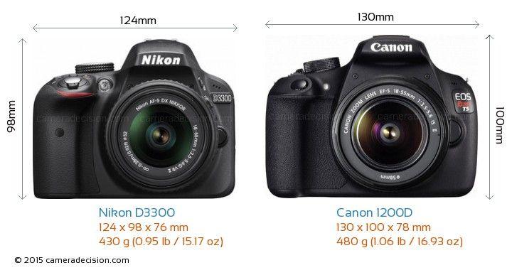 Nikon D3300 vs Canon 1200D Camera Size Comparison - Front View