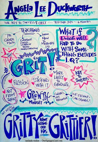 Visual Notes Angela Lee Duckworth TED Talk