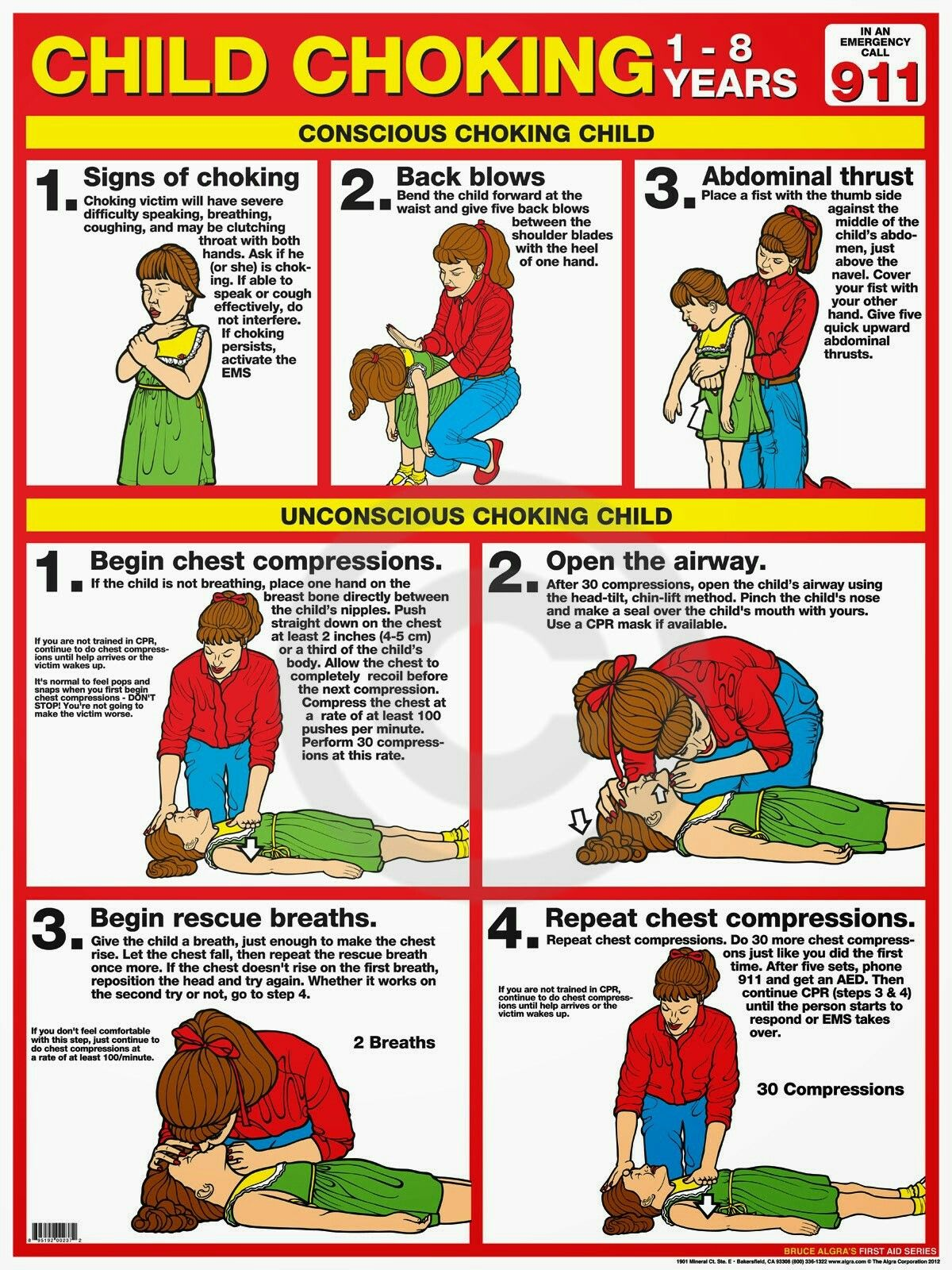 Pin By Dustin Summer On First Aid