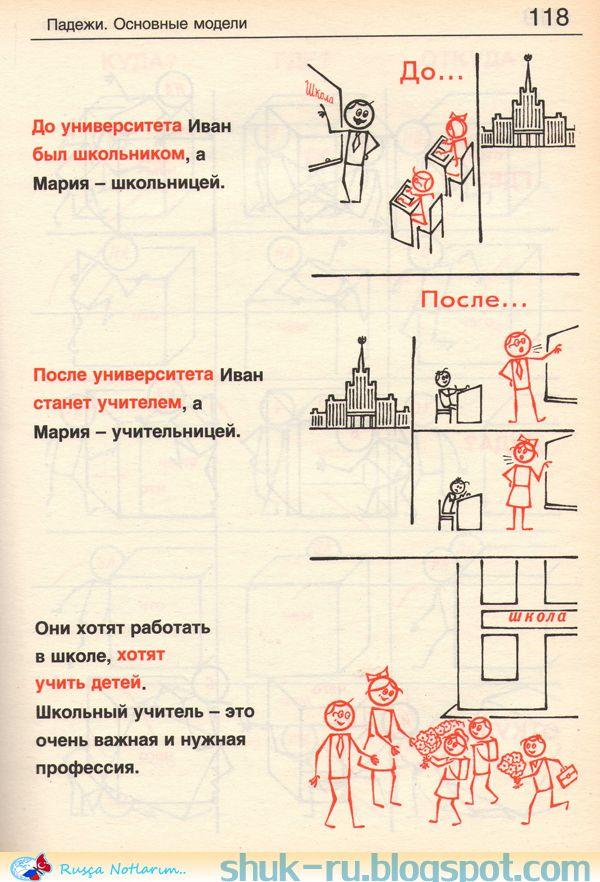 Я люблю русский язык! 2                                                                                                                   ...