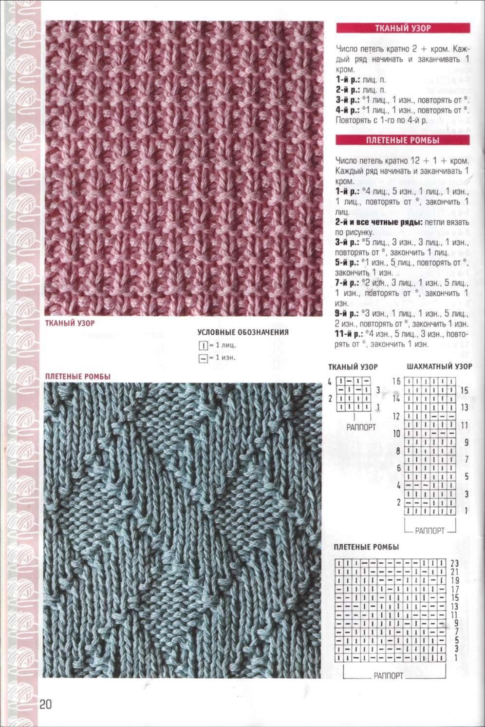 рисунок вязания для шарфа спицами этом