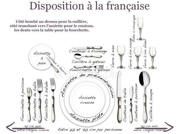 disposition à la française | trucs et astuces | pinterest