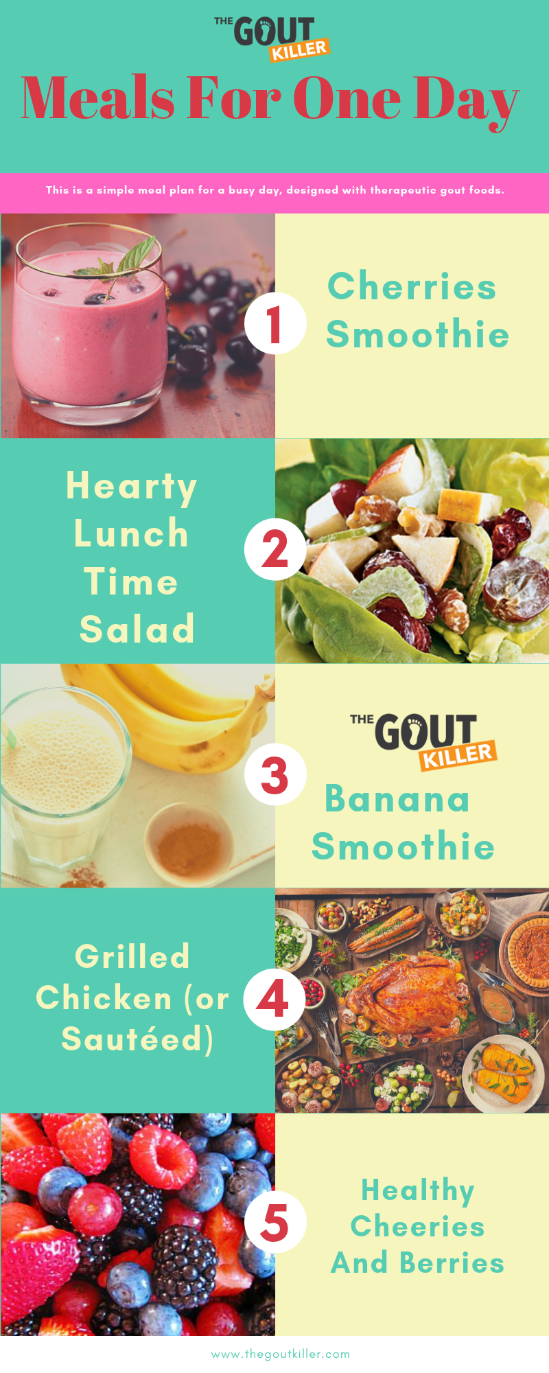 Pin On Recipes For Gout