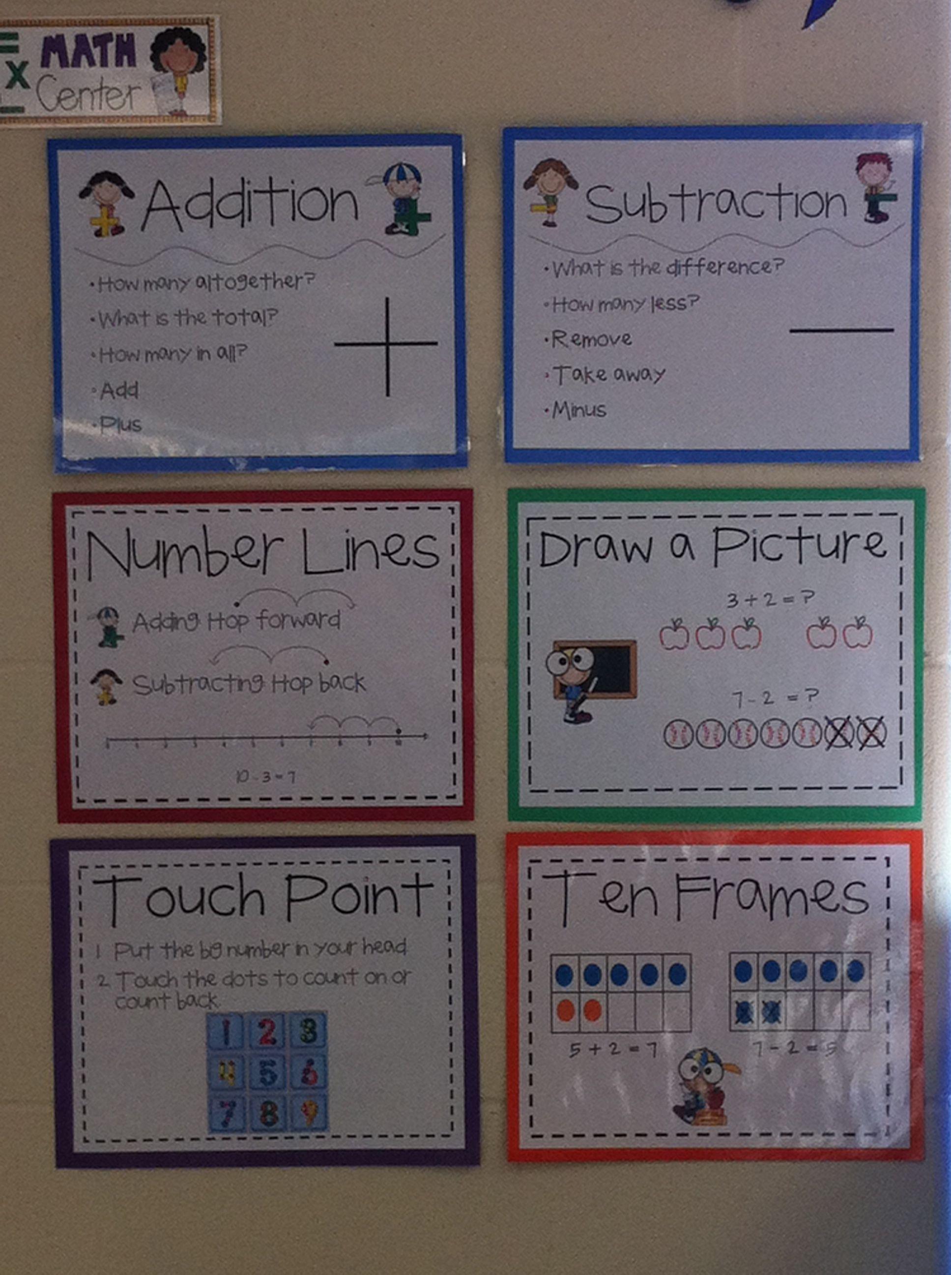 Math Strategy Posters | Schule, Mathematik und Mathe-Notizbücher