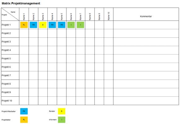 Projekt Toolbox Mit 10 Excel Vorlagen Hanseatic Business School Excel Vorlage Projektmanagement Projekte