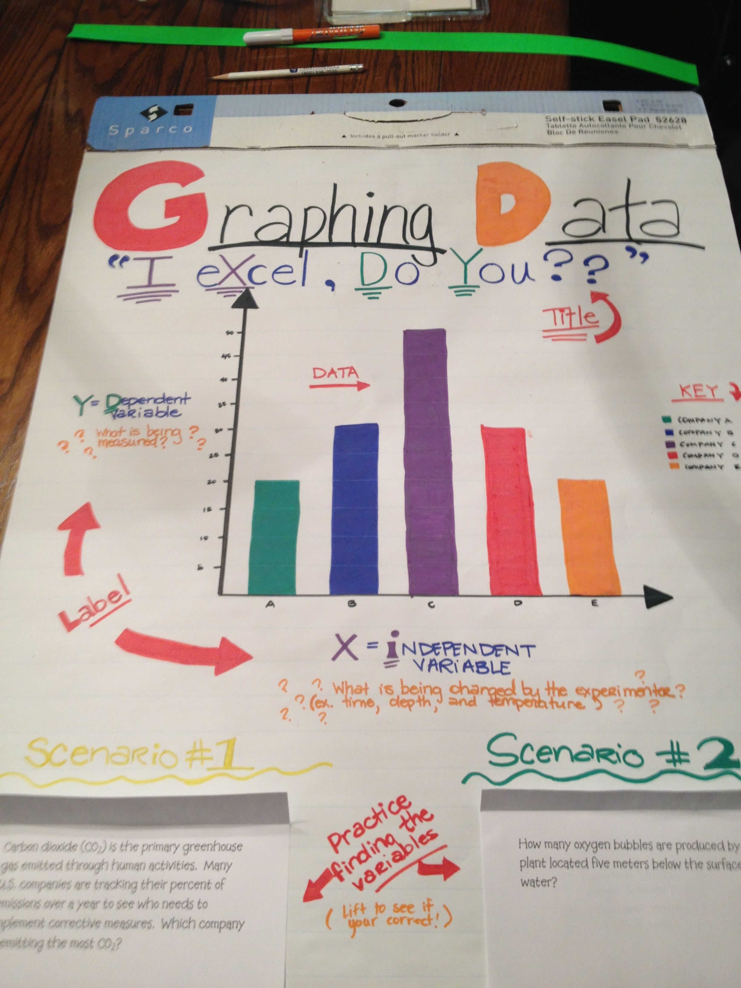 Interactive Science Graphing Data Anchor Chart