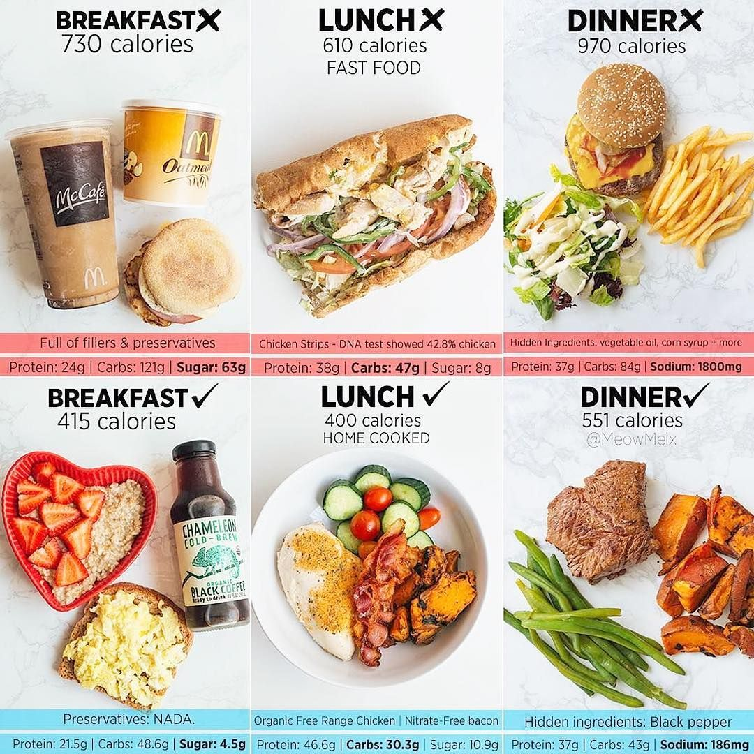 Daily Nutrition Facts Caloriefixes On Instagram Fast Food Vs Homemade Breakfast