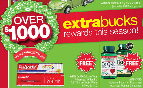 CVS Weekly Ad Matchups with Coupons 11/0411/10! Weekly