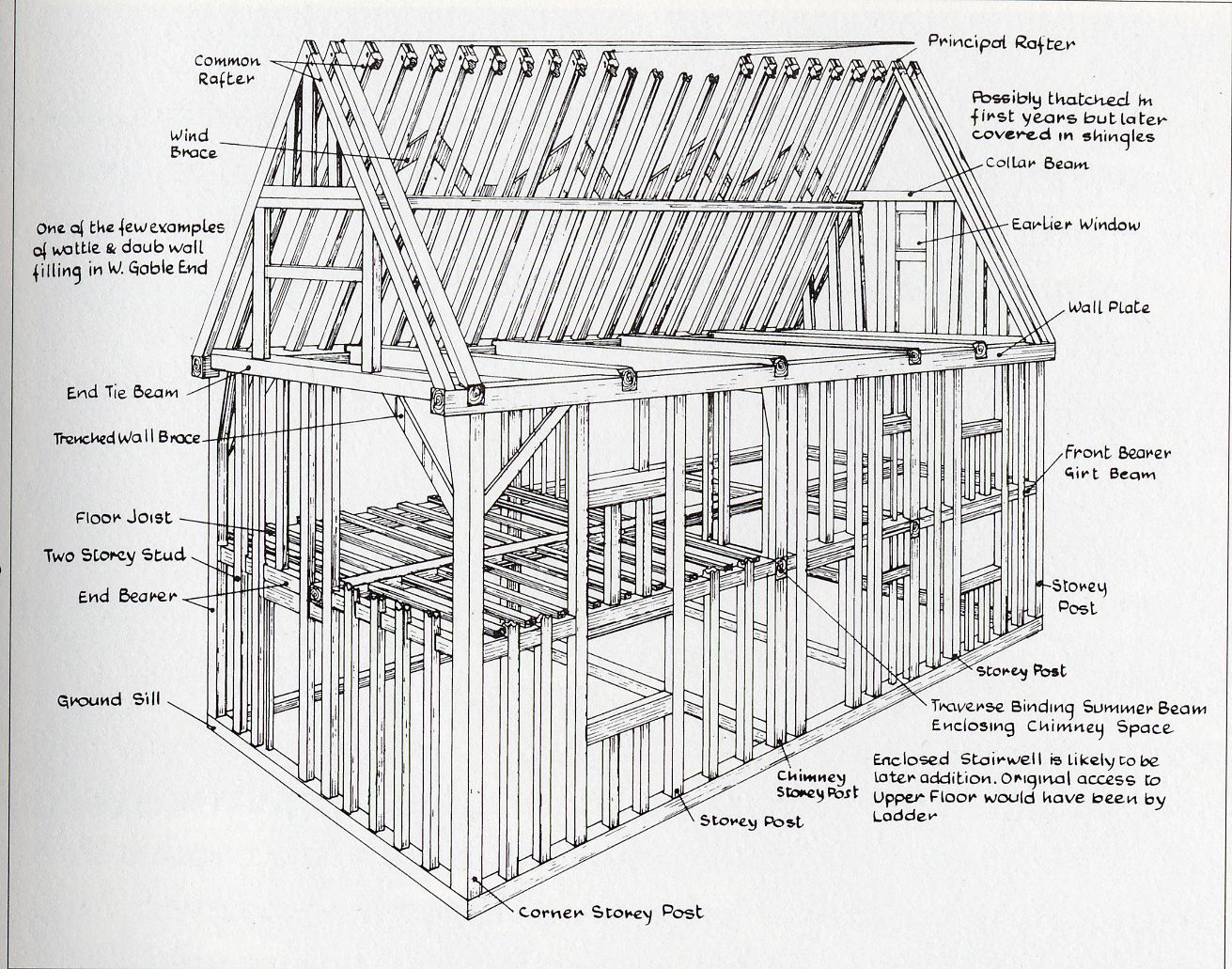 basic house framing guide bing images