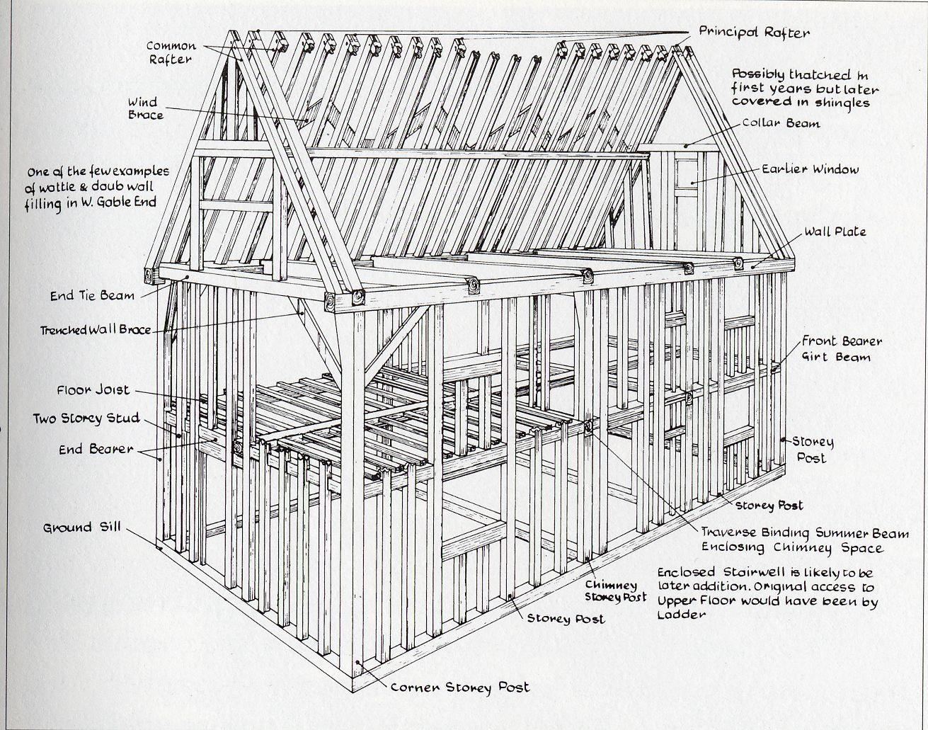 medium resolution of basic house framing guide bing images