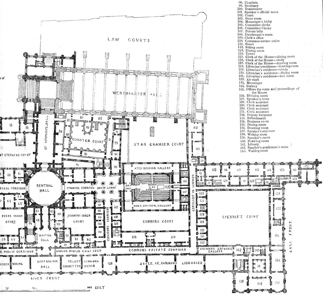 Ground Plan House Of Parliament London