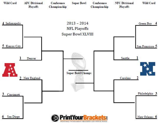 photo regarding Printable Nfl Playoffs Bracket titled NFL Playoff Bracket - Printable Turning out to be energized. Shift Seahawks