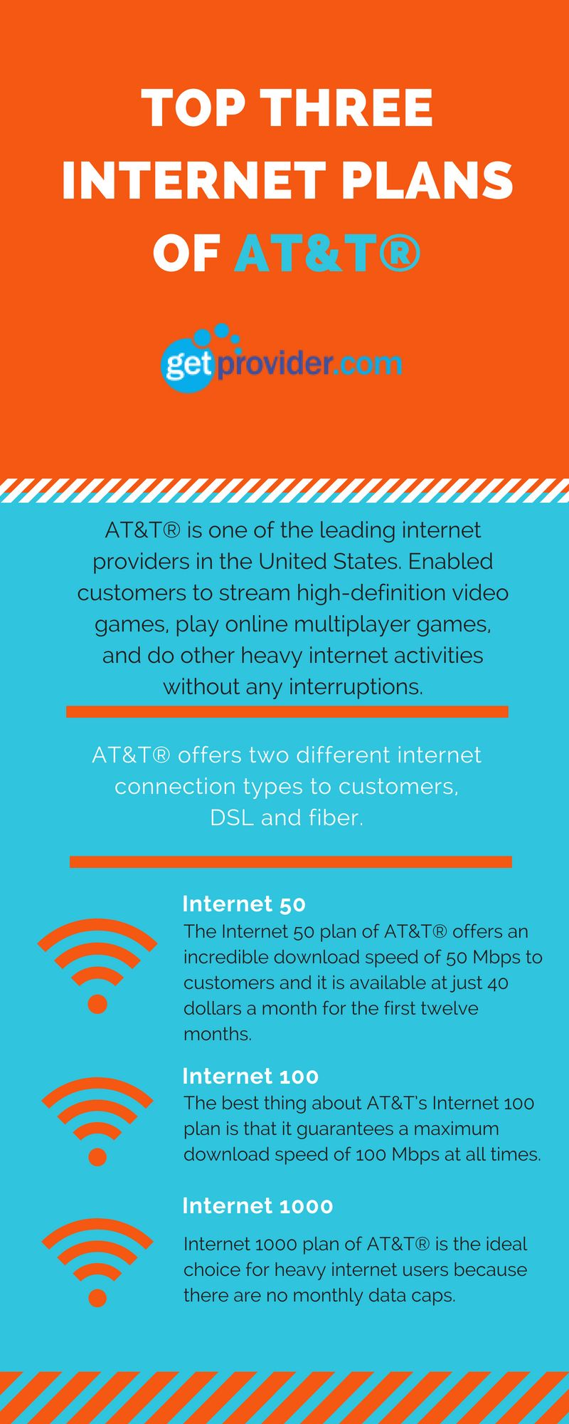 Get the best internet plans that are comfortable in your ...