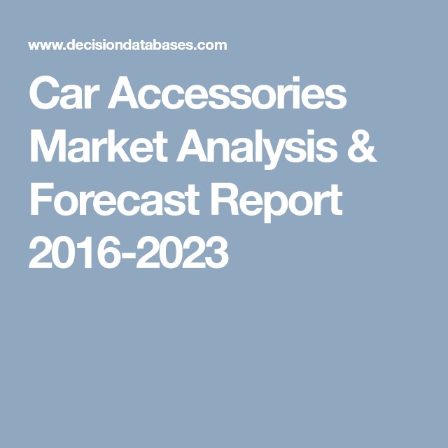 Car Accessories Market Analysis  Forecast Report