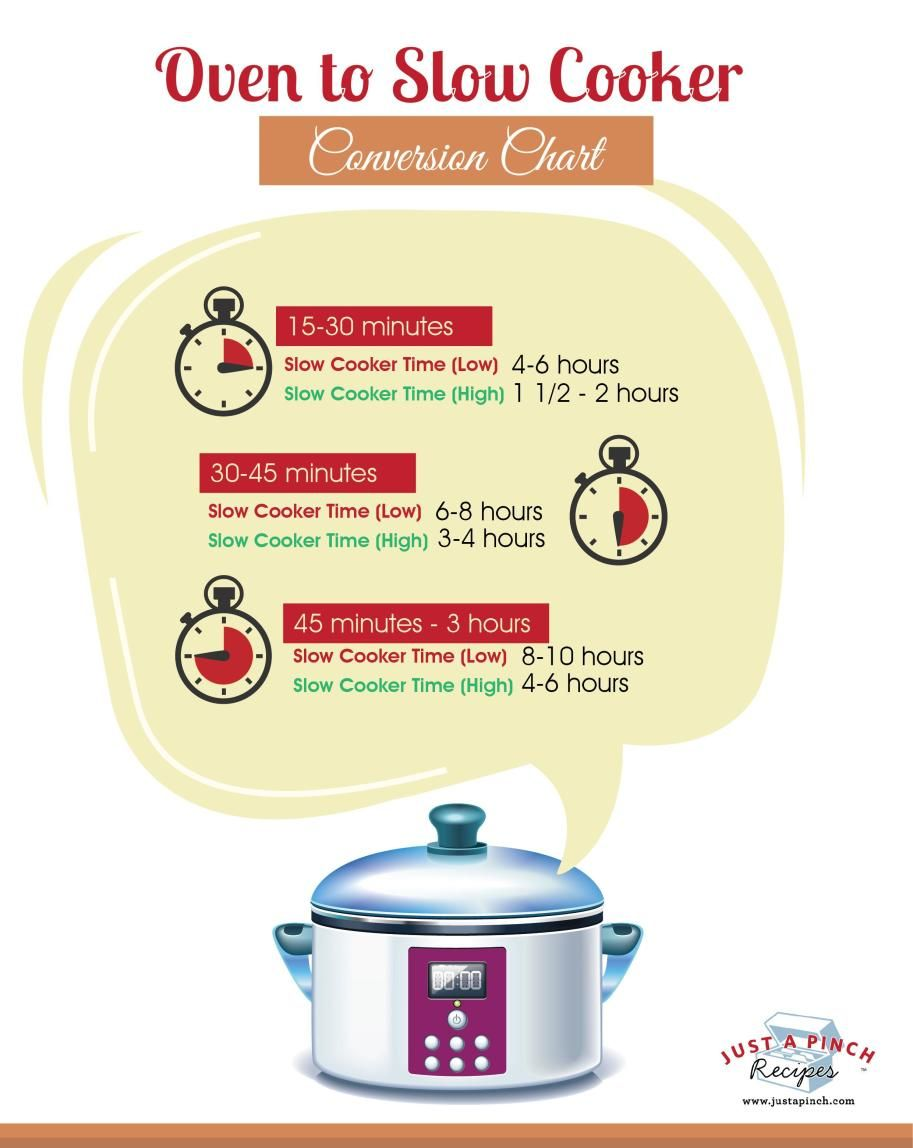 Oven To Slow Cooker Conversion Chart Just A Pinch Slow Cooker Cooker Crockpot Dishes