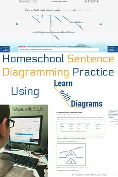 website that diagram sentences janitrol furnace thermostat wiring homeschool sentence diagramming practice learning is pinteresting using learn with diagrams from starts at eight