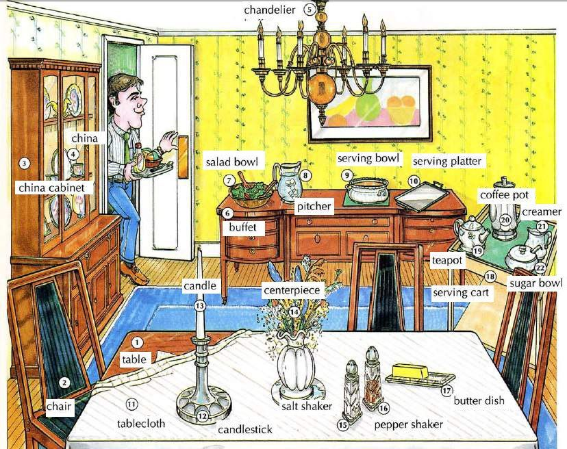 HOUSE AND FURNITURE English vocabulary, New words in
