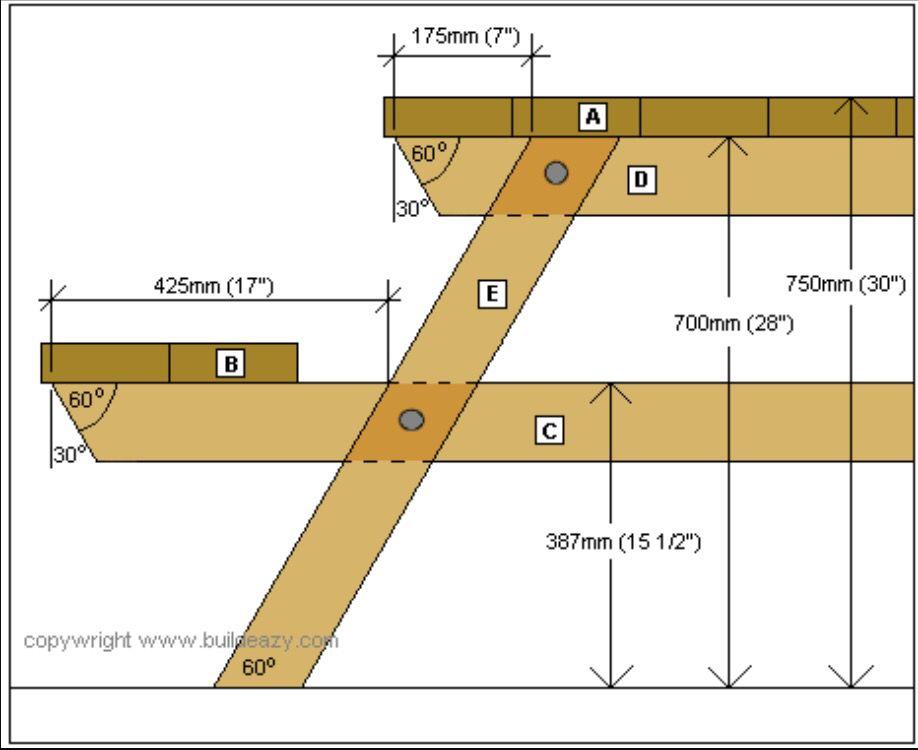 The Measurements Metric Picnic Table Plans Octagon Picnic Table Build A Picnic Table