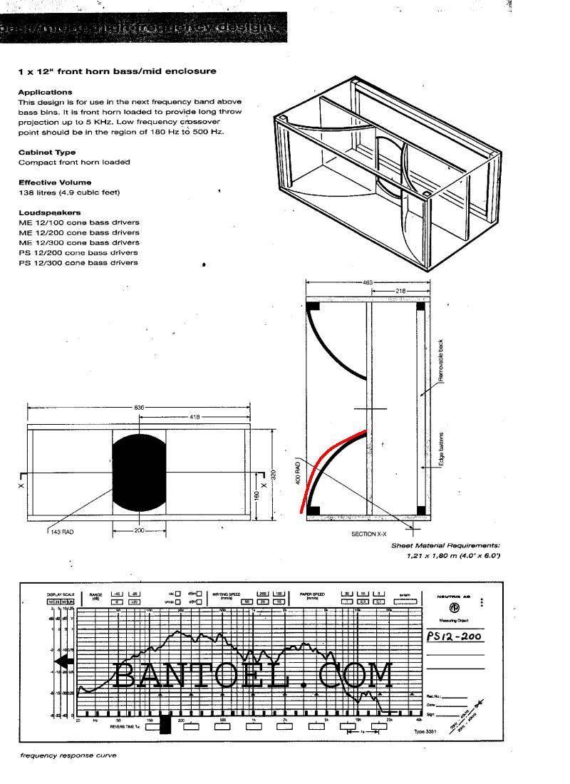 skema box 12 u0026quot  low mid yang mempunyai karakter suara