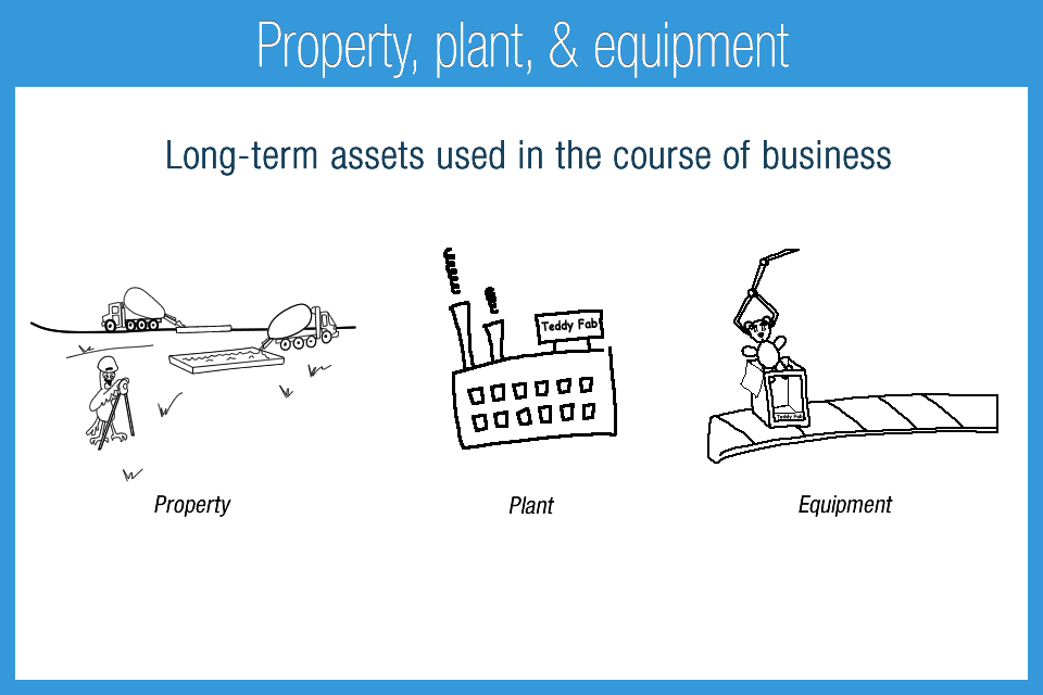 HFPropertyPlantAnd Equipment  Accounting