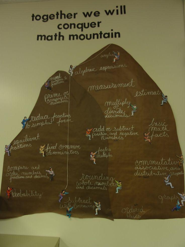 climbing mountains themed classroom Google Search Follow