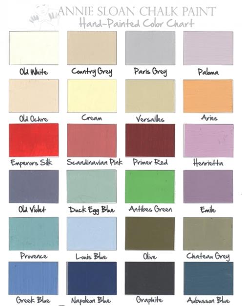 Nieuw Chalkboard Paint: A Great Idea for Kids' Furniture! Annie Sloan TD-73