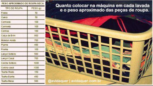 peso aproximado de roupa seca e quanto colocar na maquina de lavar