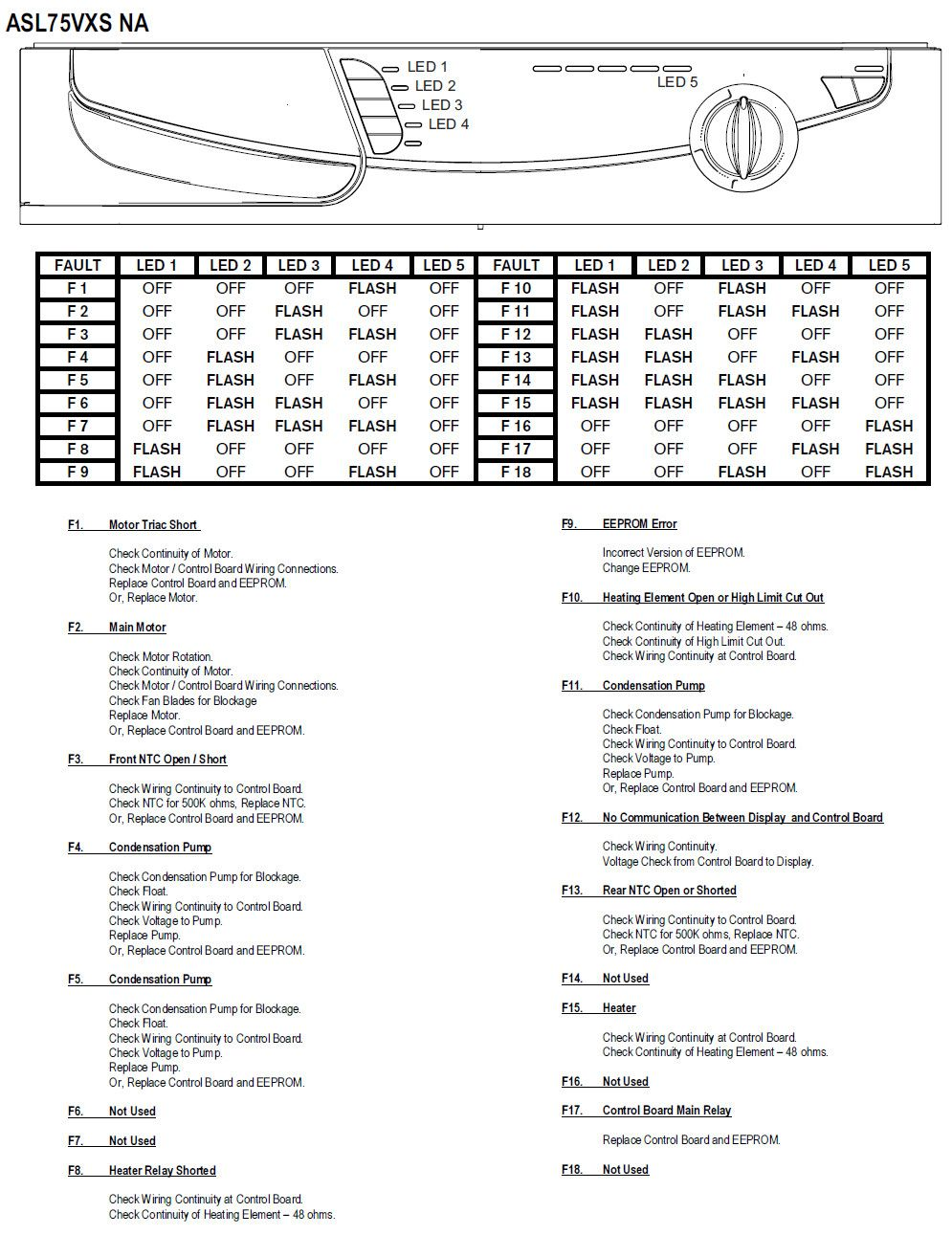 Ge Profile Dishwasher Wiring Diagram