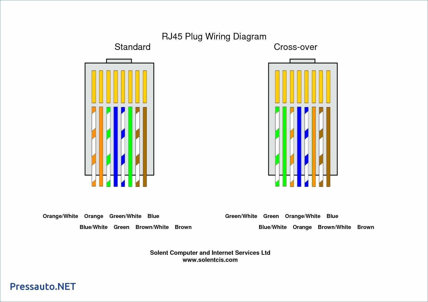 New Wiring Diagram Of Ethernet Cable Diagram Diagramsample Diagramtemplate Wiringdiagram Diagramchart Worksheet Worksheettemp Diagram Wire Diagram Chart