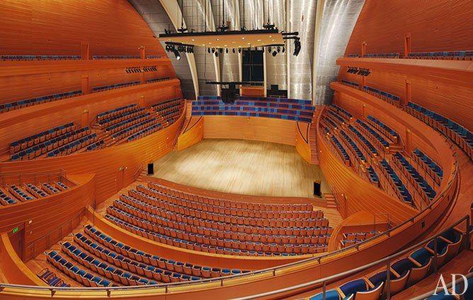Kansas City Symphony Google Search Auditorium Kansas