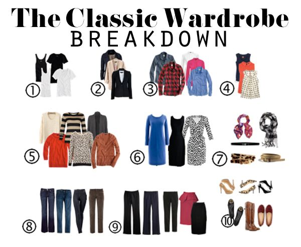 The Classic Wardrobe pieces. Items good for wardrobe 'backbone'. Now adapt to Type 2...