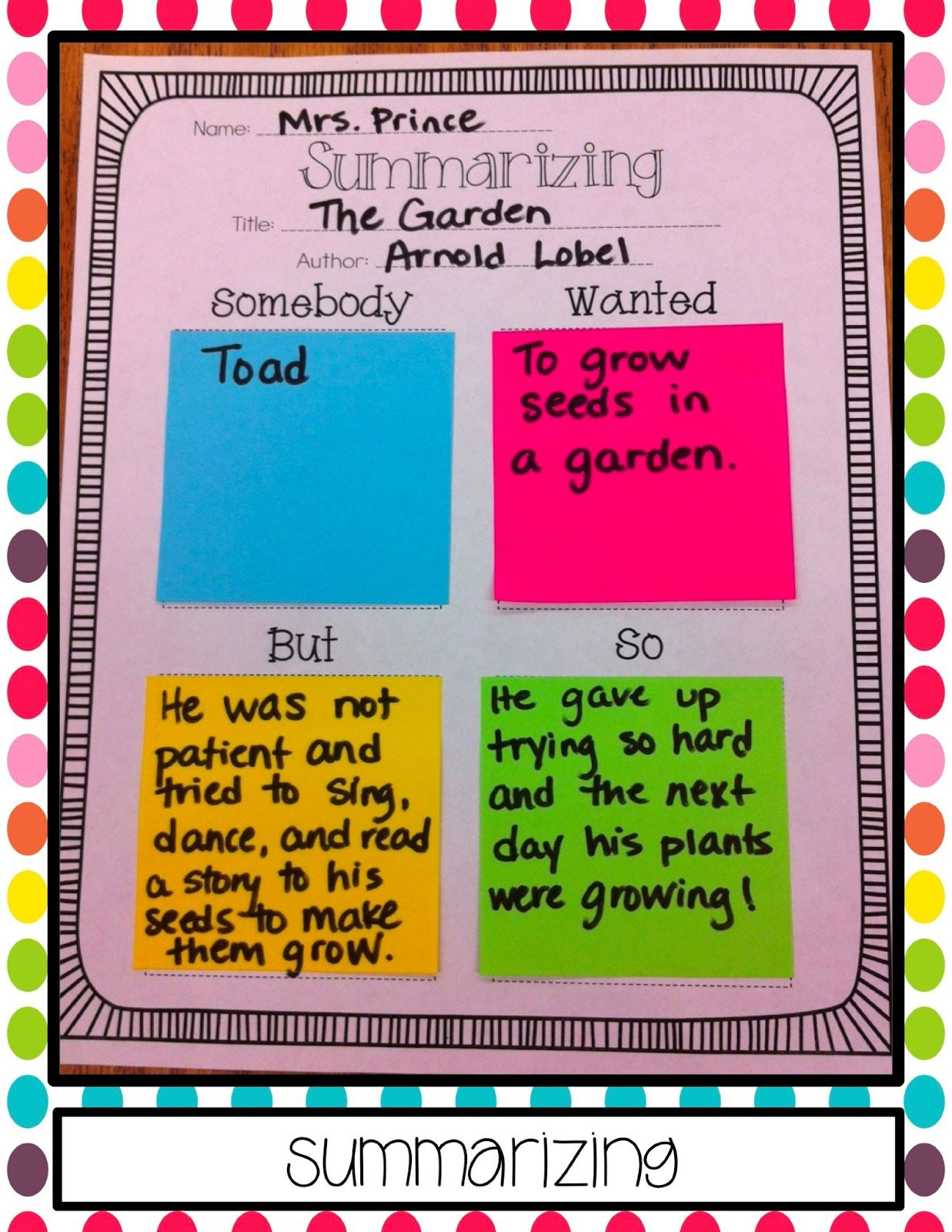 Mrs Prince Amp Co Visual Plans And Sticky Note Reading Strategies