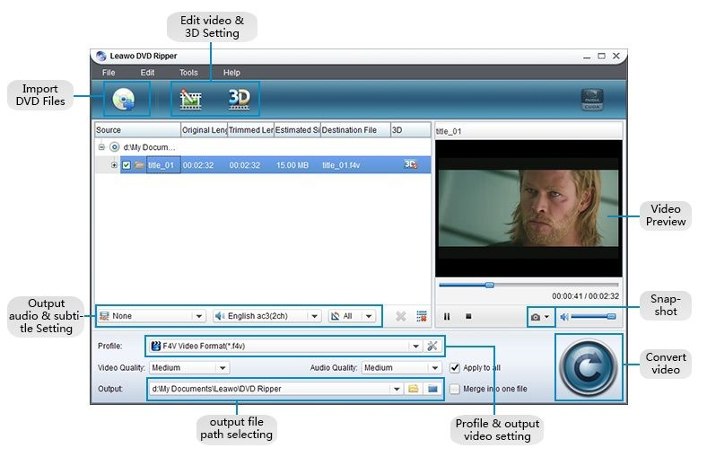 how to transfer videos from iphone 4s to dvd