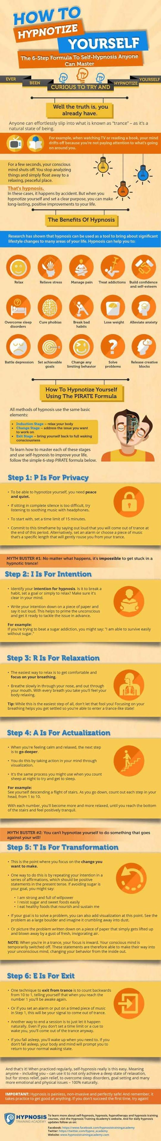 How To Hypnotize Yourself The 6 Step Self Hypnosis Formula Infographic Hypnosis Hypnotize Yourself Learn Hypnosis