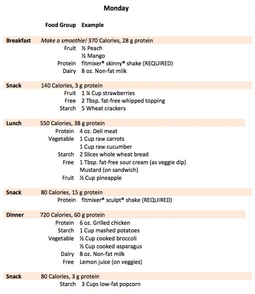 2000 Calories, 20g Net Carbs Per Day Meal Plan