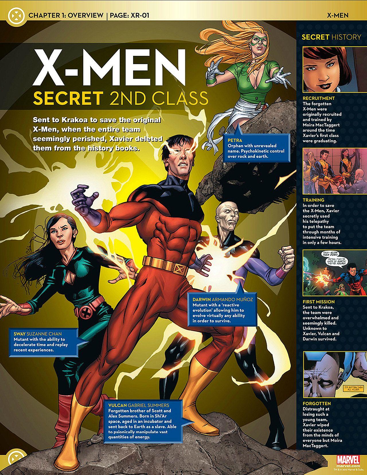 Updated X Men Team Rosters Nomoremutants Com Marvel Facts Comics X Men