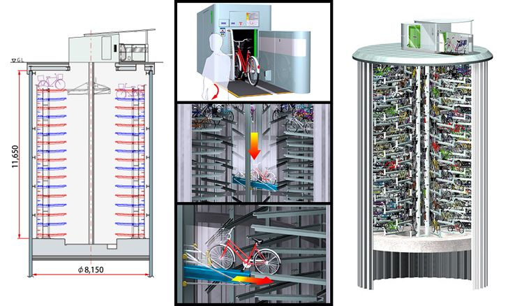 Giken eco cycle l 39 tonnant parking v los japonais for Garage nissan le plus proche