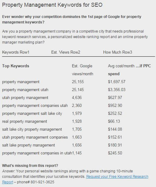 Local Seo Keyword Case Study Slc Property Management Property