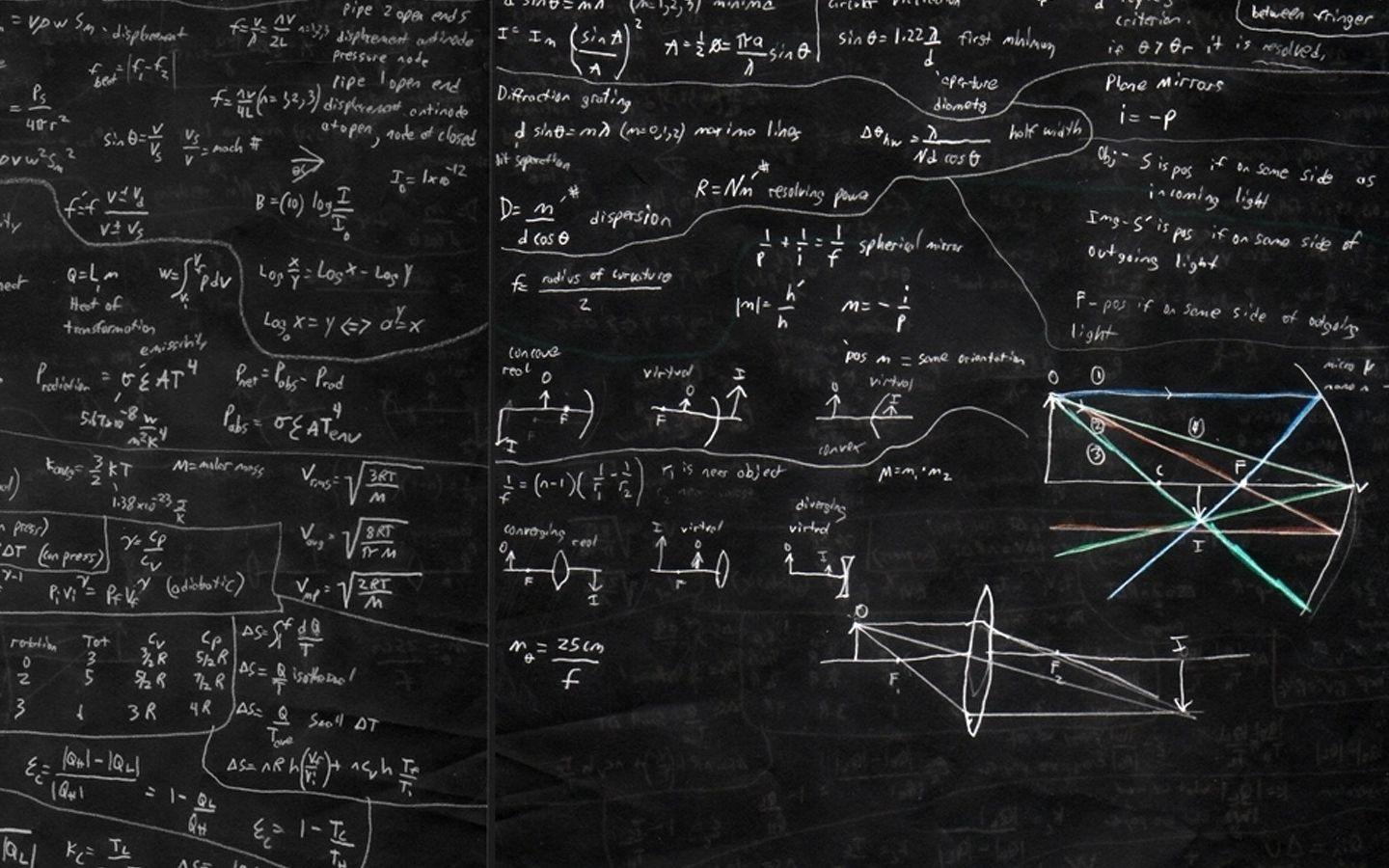 hight resolution of blackboard and math macbook pro wallpapers