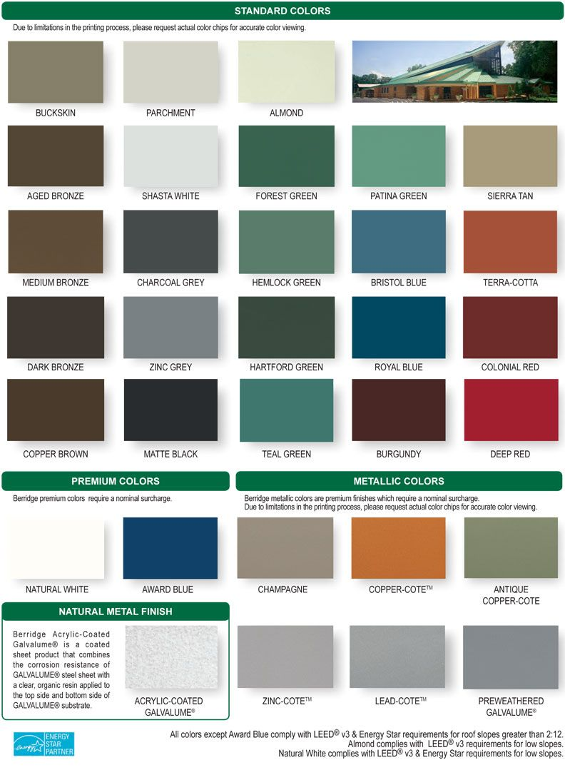 Metal Roof Galvalume Color Zinc Grey Or Charcoal Berridge Cool Roofing Chart